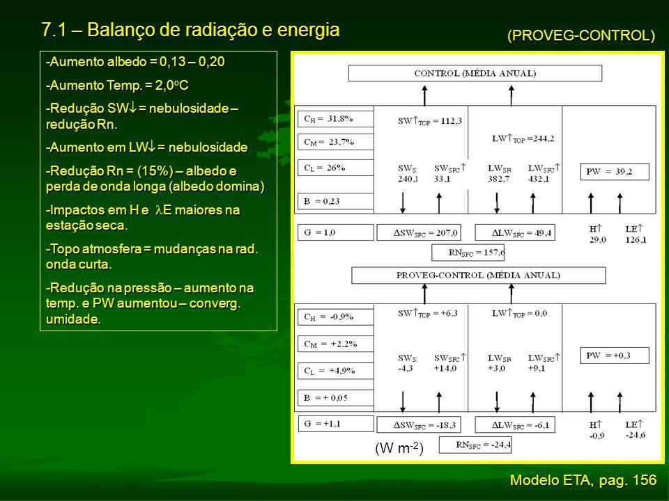 7.1 – Balanço de radiação e energia