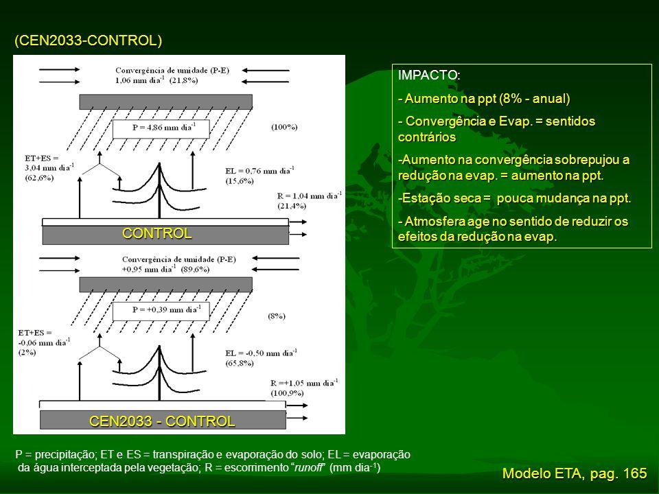 (CEN2033-CONTROL) CONTROL CEN2033 - CONTROL Modelo ETA, pag. 165
