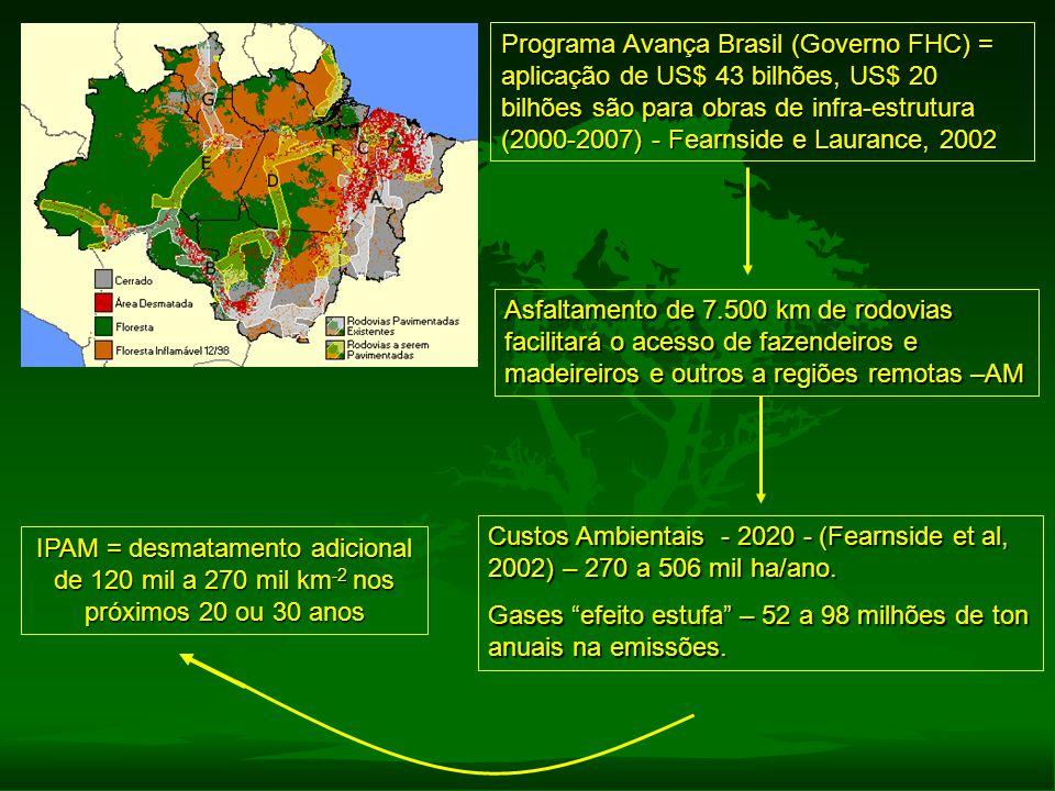 Programa Avança Brasil (Governo FHC) = aplicação de US$ 43 bilhões, US$ 20 bilhões são para obras de infra-estrutura (2000-2007) - Fearnside e Laurance, 2002