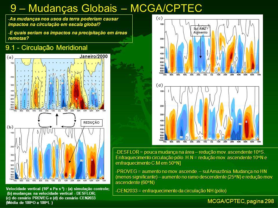 9 – Mudanças Globais – MCGA/CPTEC