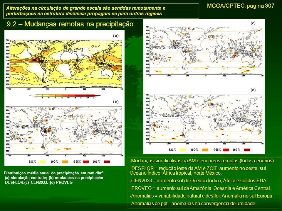 9.2 – Mudanças remotas na precipitação