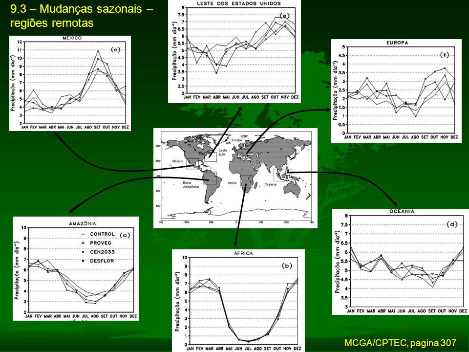 9.3 – Mudanças sazonais – regiões remotas MCGA/CPTEC, pagina 307