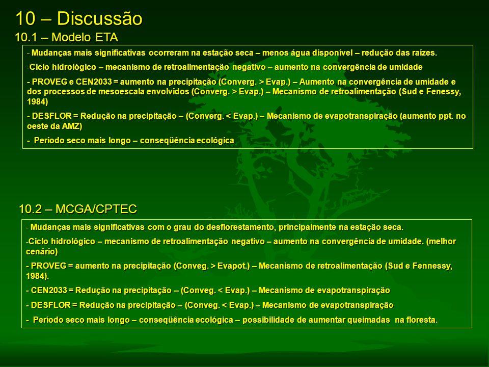10 – Discussão 10.1 – Modelo ETA 10.2 – MCGA/CPTEC