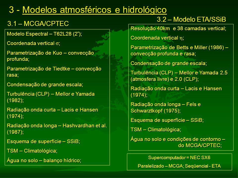 3 - Modelos atmosféricos e hidrológico