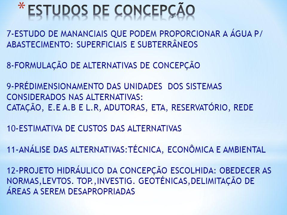 ESTUDOS DE CONCEPÇÃO 7-ESTUDO DE MANANCIAIS QUE PODEM PROPORCIONAR A ÁGUA P/ ABASTECIMENTO: SUPERFICIAIS E SUBTERRÂNEOS.