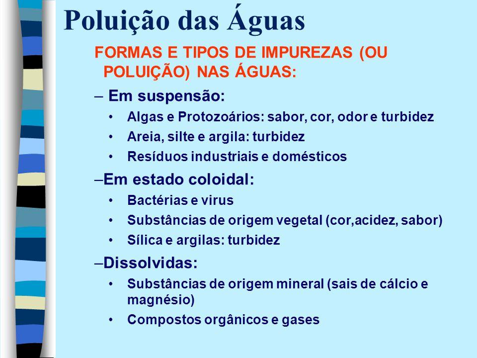 Poluição das Águas FORMAS E TIPOS DE IMPUREZAS (OU POLUIÇÃO) NAS ÁGUAS: Em suspensão: Algas e Protozoários: sabor, cor, odor e turbidez.