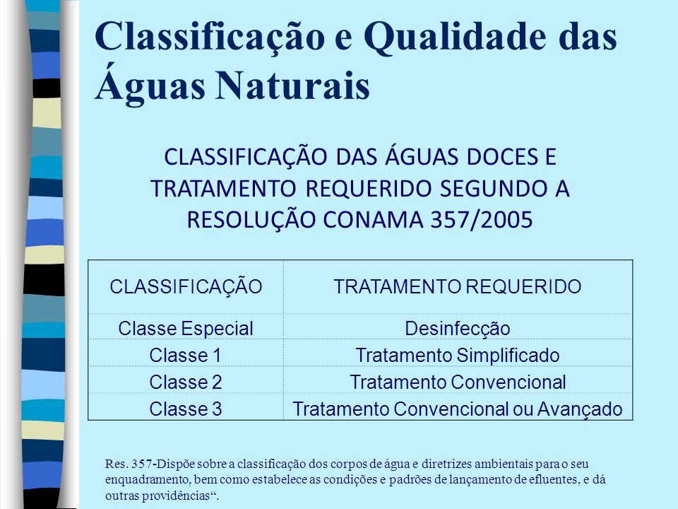 Classificação e Qualidade das Águas Naturais