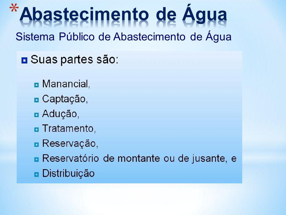 Abastecimento de Água Sistema Público de Abastecimento de Água