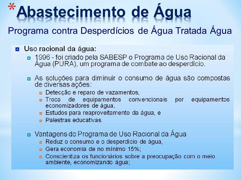 Abastecimento de Água Programa contra Desperdícios de Água Tratada Água