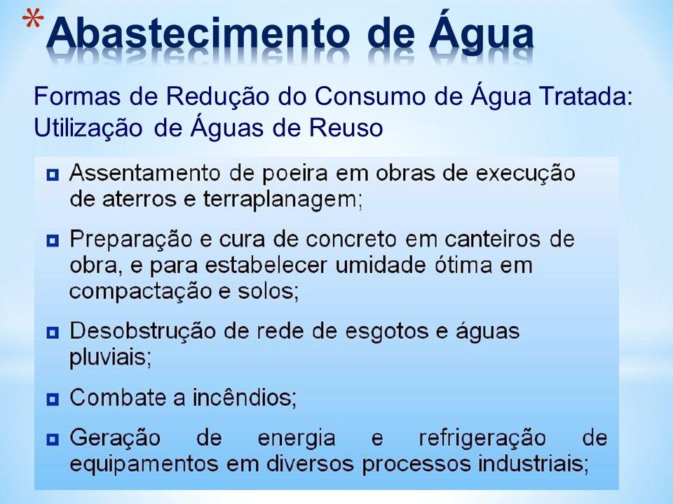 Abastecimento de Água Formas de Redução do Consumo de Água Tratada: Utilização de Águas de Reuso