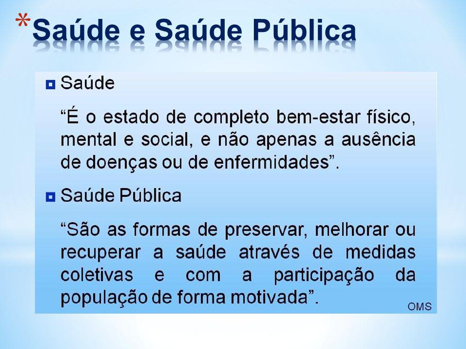 Saúde e Saúde Pública