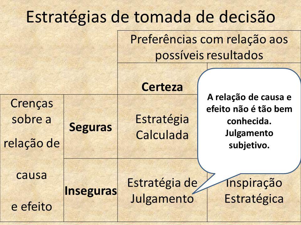 Estratégias de tomada de decisão