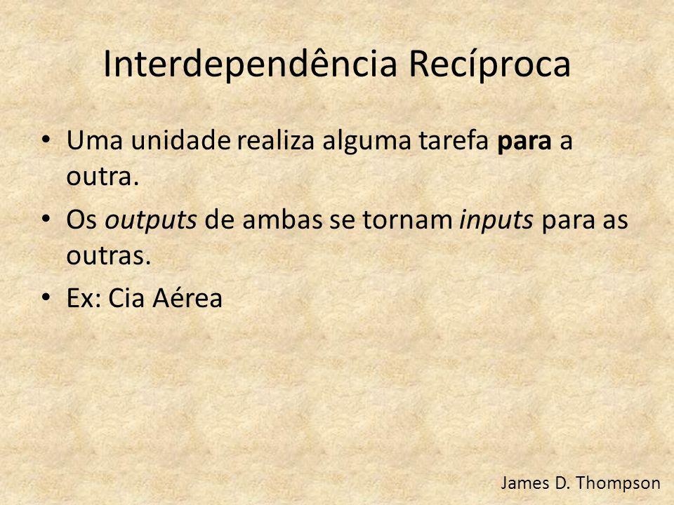 Interdependência Recíproca