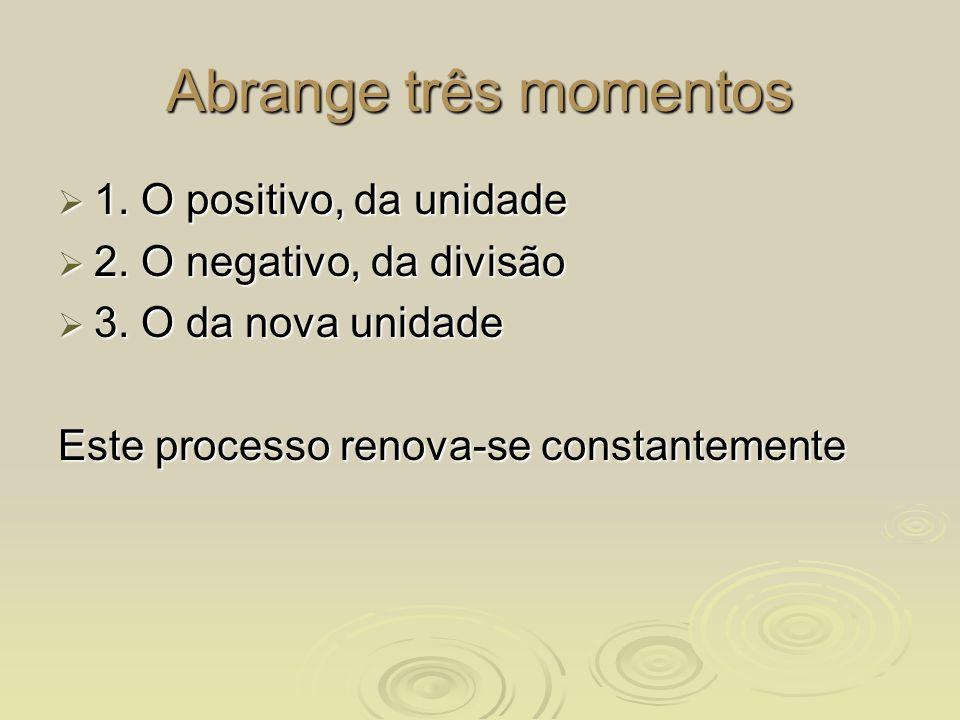 Abrange três momentos 1. O positivo, da unidade