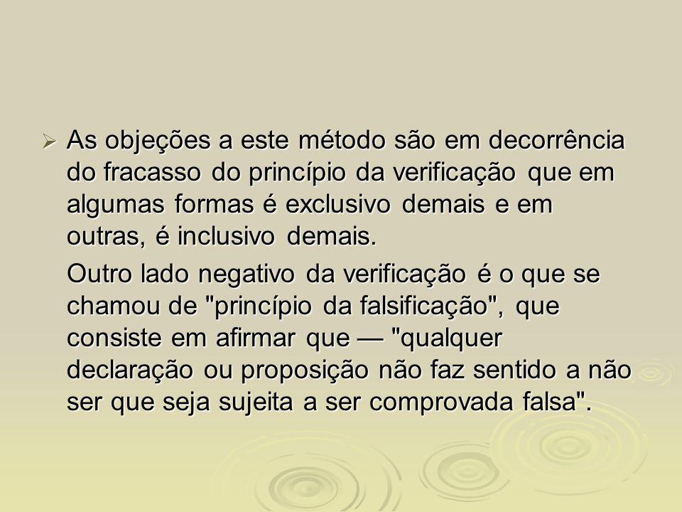 As objeções a este método são em decorrência do fracasso do princípio da verificação que em algumas formas é exclusivo demais e em outras, é inclusivo demais.