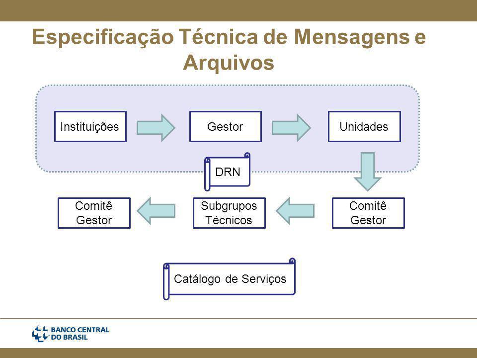 Especificação Técnica de Mensagens e Arquivos