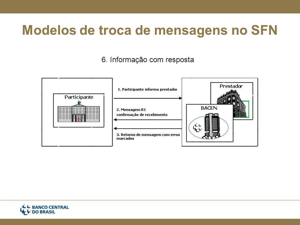 Modelos de troca de mensagens no SFN