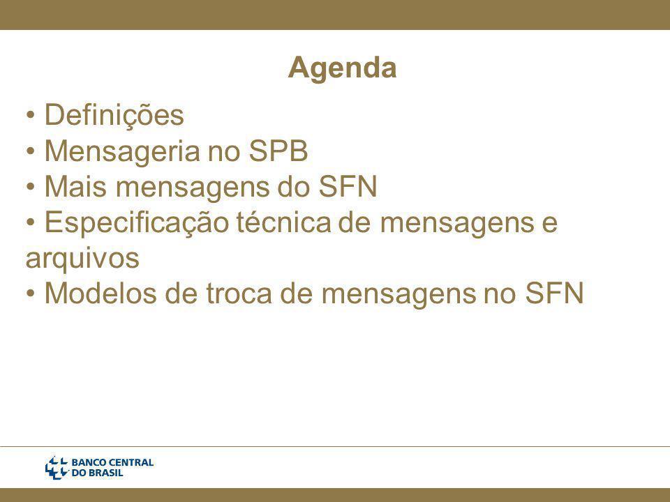 Agenda Definições. Mensageria no SPB. Mais mensagens do SFN. Especificação técnica de mensagens e arquivos.