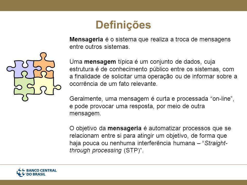 Definições Mensageria é o sistema que realiza a troca de mensagens entre outros sistemas.