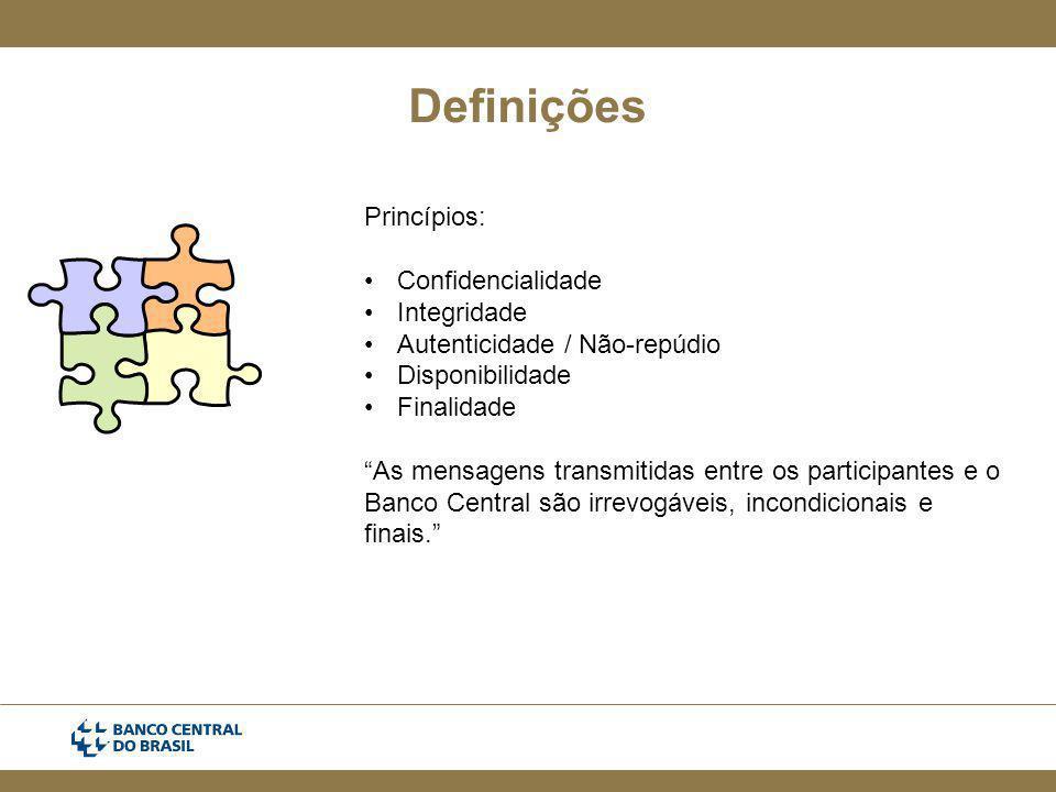 Definições Princípios: Confidencialidade Integridade