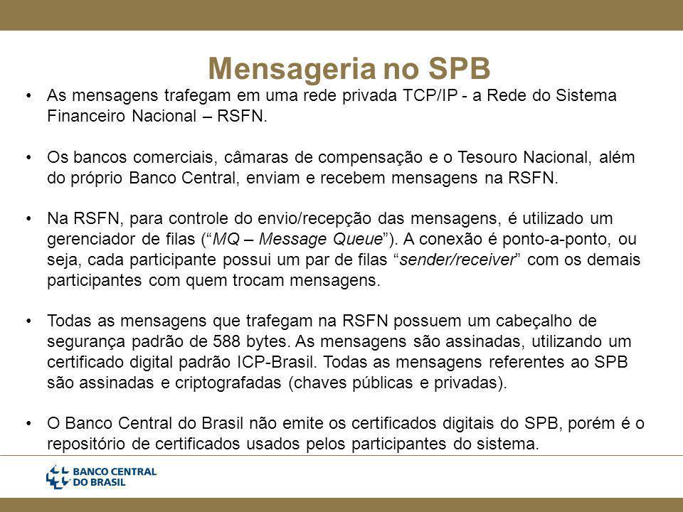 Mensageria no SPB As mensagens trafegam em uma rede privada TCP/IP - a Rede do Sistema Financeiro Nacional – RSFN.