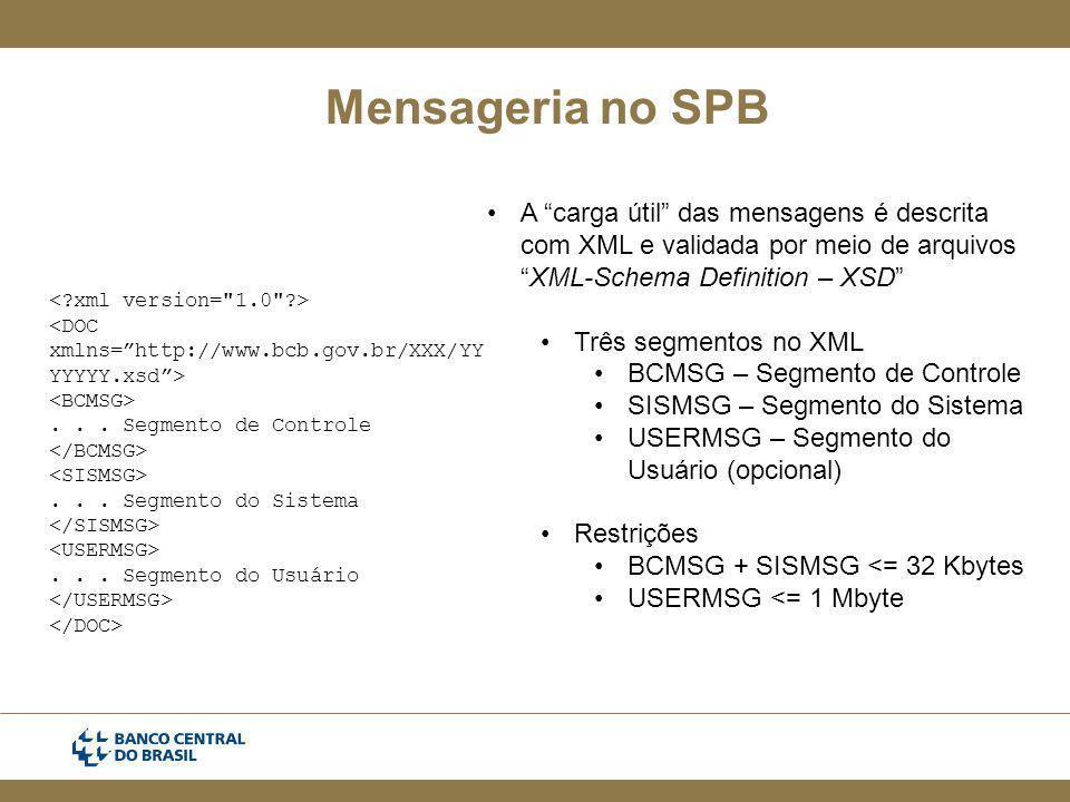 Mensageria no SPB A carga útil das mensagens é descrita com XML e validada por meio de arquivos XML-Schema Definition – XSD