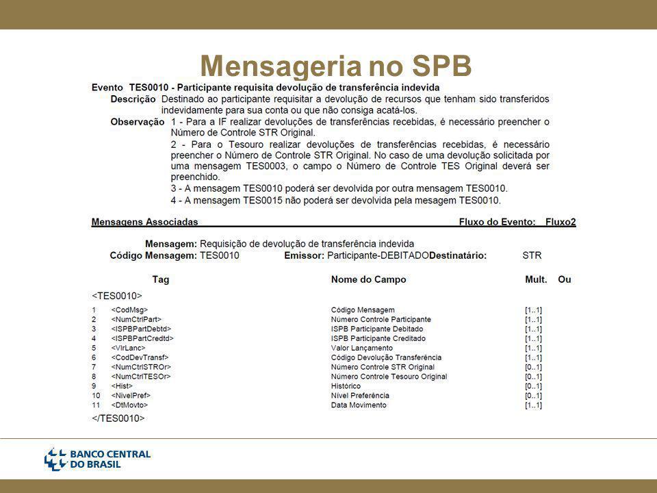 Mensageria no SPB