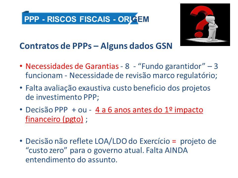 Contratos de PPPs – Alguns dados GSN