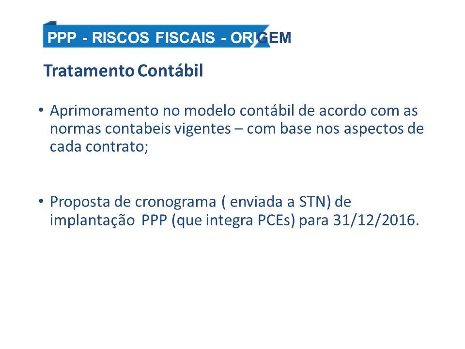 PPP - RISCOS FISCAIS - ORIGEM