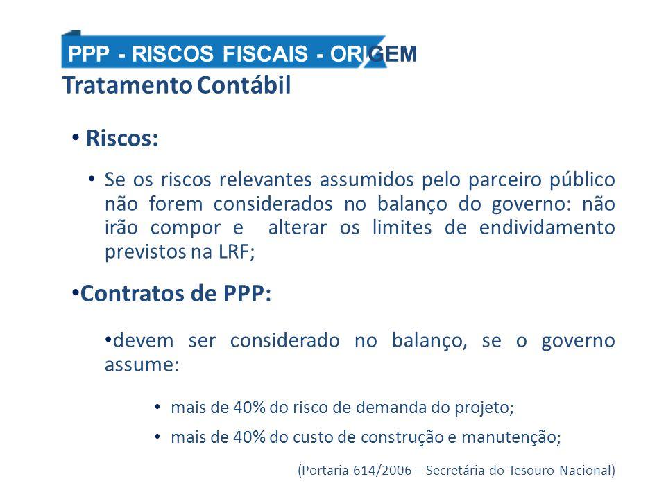 Tratamento Contábil Riscos: Contratos de PPP: