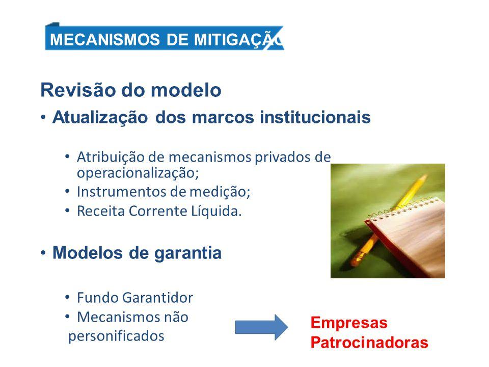 Revisão do modelo Atualização dos marcos institucionais