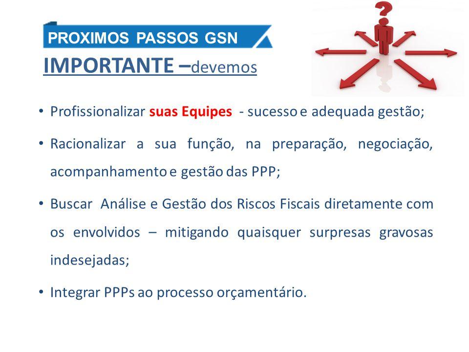 IMPORTANTE –devemos PROXIMOS PASSOS GSN