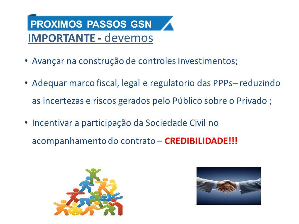 IMPORTANTE - devemos PROXIMOS PASSOS GSN