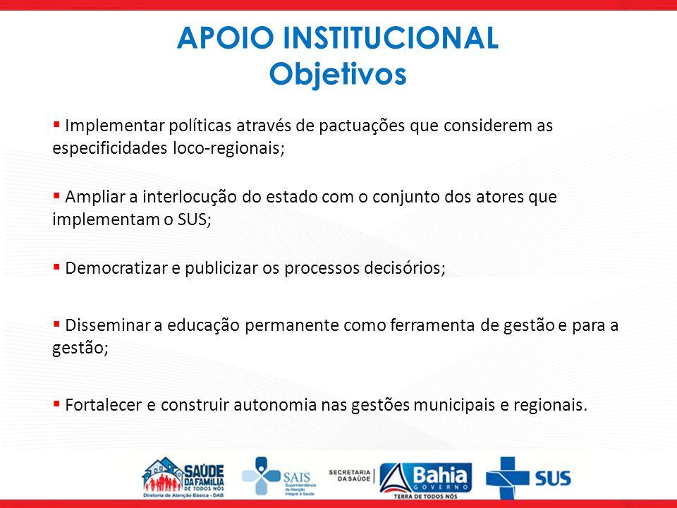 APOIO INSTITUCIONAL Objetivos
