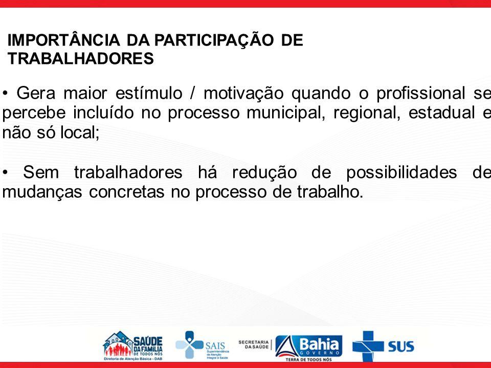 IMPORTÂNCIA DA PARTICIPAÇÃO DE TRABALHADORES