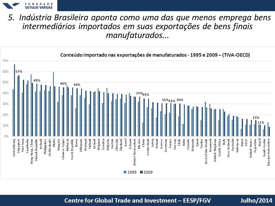 5. Indústria Brasileira aponta como uma das que menos emprega bens intermediários importados em suas exportações de bens finais manufaturados...