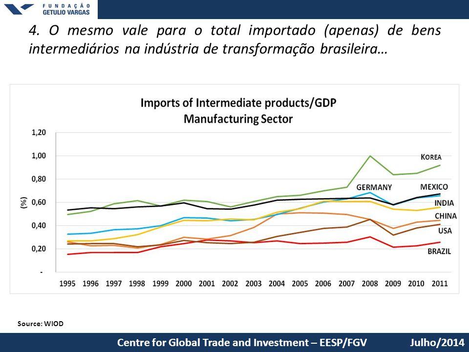 4. O mesmo vale para o total importado (apenas) de bens intermediários na indústria de transformação brasileira…