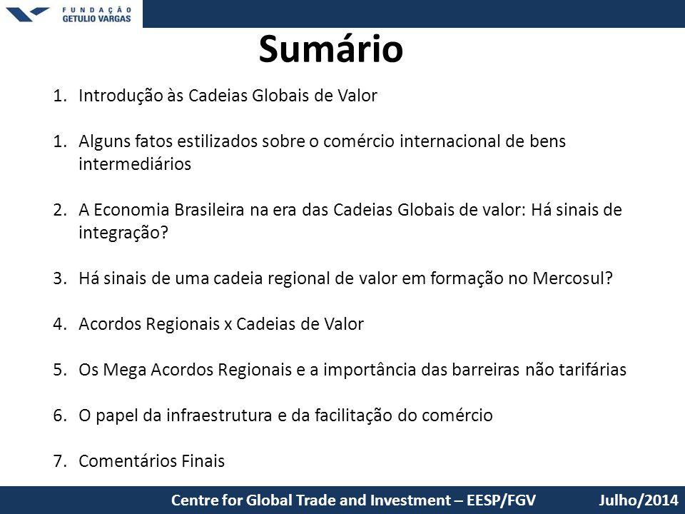 Sumário Introdução às Cadeias Globais de Valor