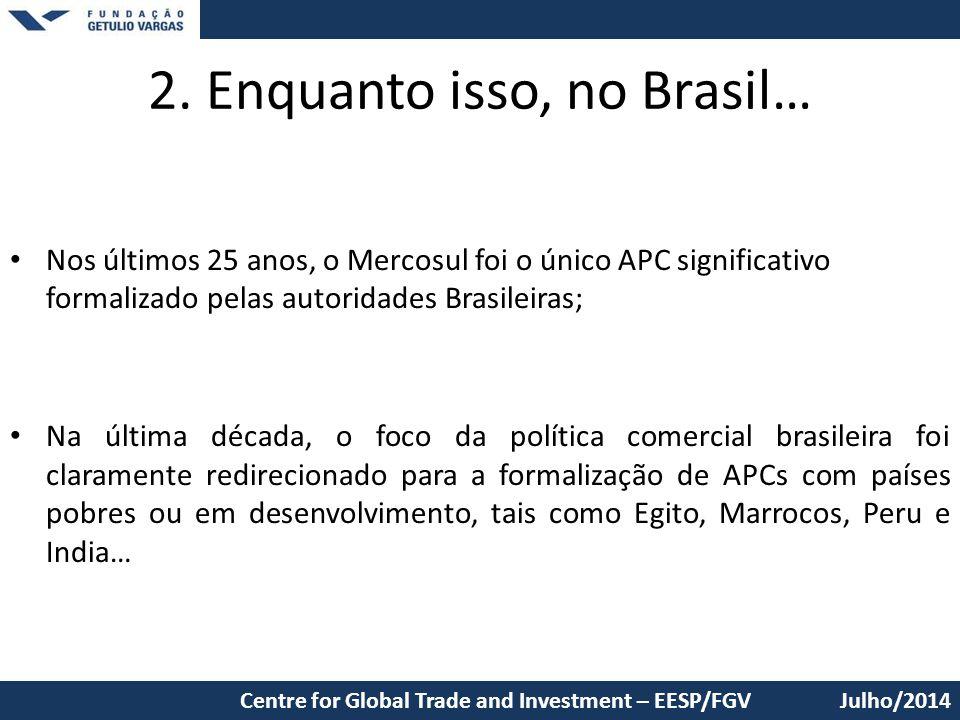 2. Enquanto isso, no Brasil…