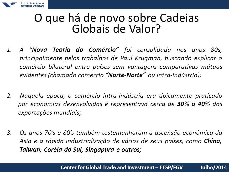 O que há de novo sobre Cadeias Globais de Valor