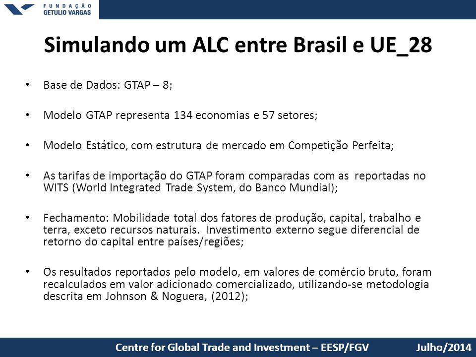 Simulando um ALC entre Brasil e UE_28