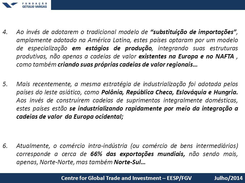 Ao invés de adotarem o tradicional modelo de substituição de importações , amplamente adotado na América Latina, estes países optaram por um modelo de especialização em estágios de produção, integrando suas estruturas produtivas, não apenas a cadeias de valor existentes na Europa e no NAFTA , como também criando suas próprias cadeias de valor regionais…