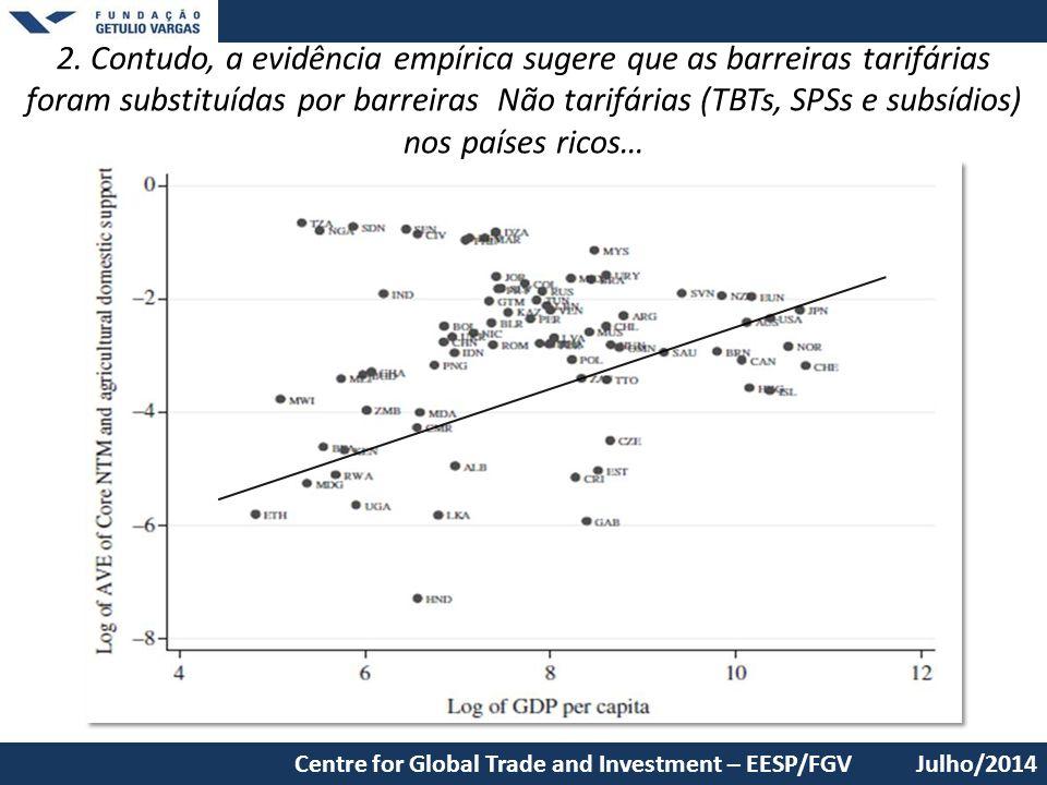 2. Contudo, a evidência empírica sugere que as barreiras tarifárias foram substituídas por barreiras Não tarifárias (TBTs, SPSs e subsídios) nos países ricos… (Kee et al, 2009)