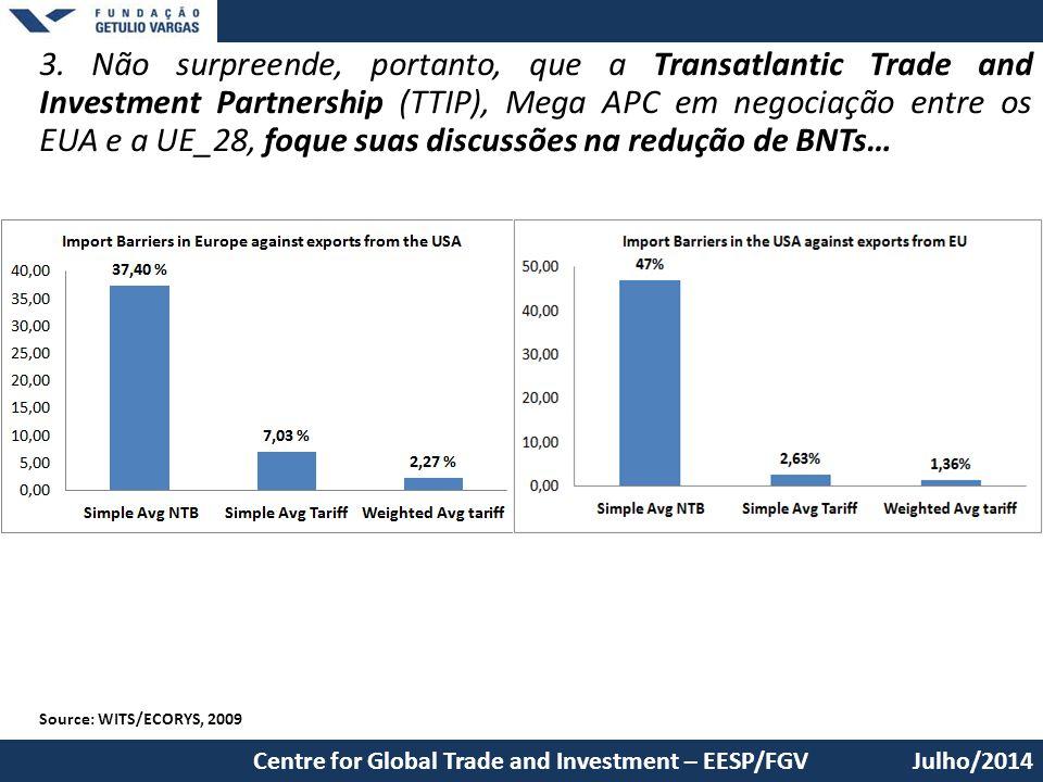 3. Não surpreende, portanto, que a Transatlantic Trade and Investment Partnership (TTIP), Mega APC em negociação entre os EUA e a UE_28, foque suas discussões na redução de BNTs…
