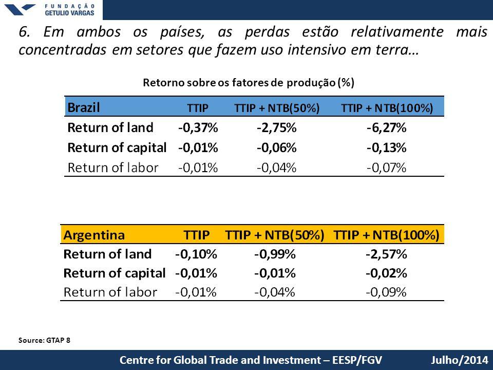 6. Em ambos os países, as perdas estão relativamente mais concentradas em setores que fazem uso intensivo em terra…