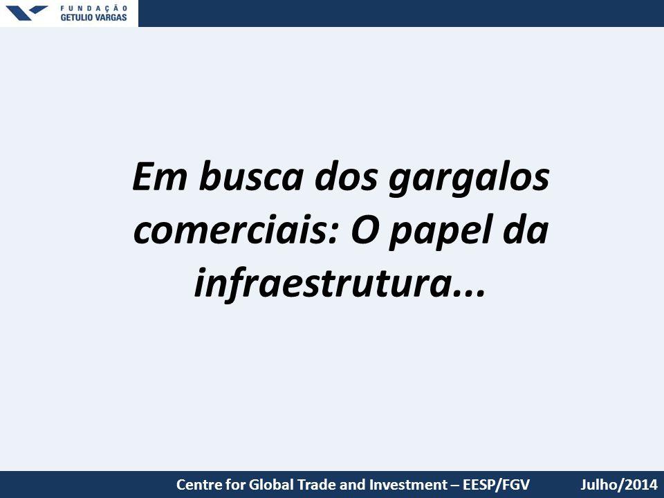 Em busca dos gargalos comerciais: O papel da infraestrutura...