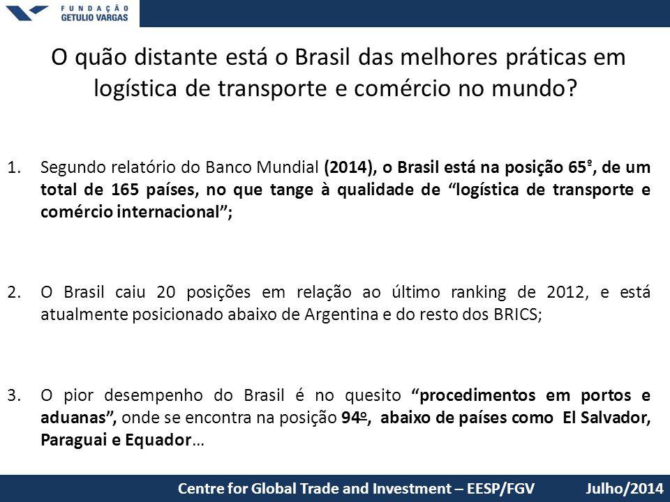 O quão distante está o Brasil das melhores práticas em logística de transporte e comércio no mundo