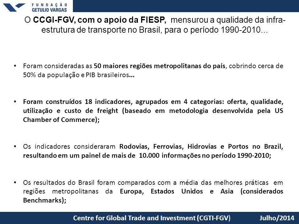 O CCGI-FGV, com o apoio da FIESP, mensurou a qualidade da infra-estrutura de transporte no Brasil, para o período 1990-2010...