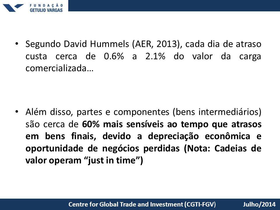 Segundo David Hummels (AER, 2013), cada dia de atraso custa cerca de 0