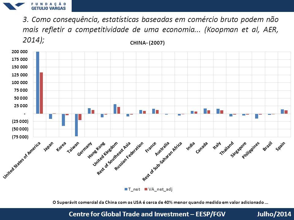 3. Como consequência, estatísticas baseadas em comércio bruto podem não mais refletir a competitividade de uma economia... (Koopman et al, AER, 2014);